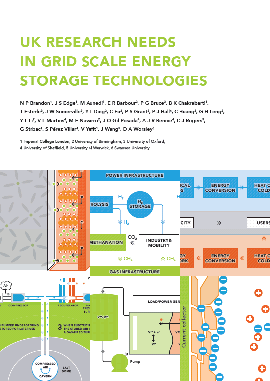UK Research Needs in Grid Scale Energy Storage Technologies
